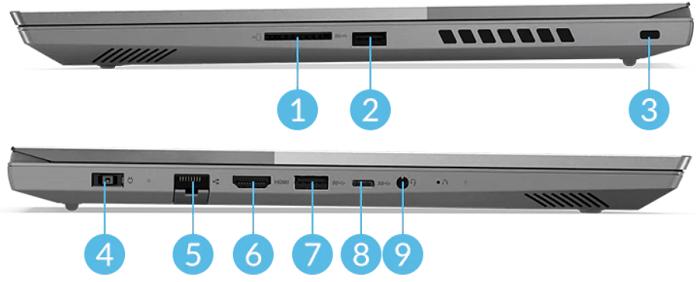 Lenovo ThinkBook 15pのインターフェイス
