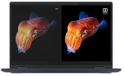 Lenovo Yoga 650のディスプレイ・Dolby Vision