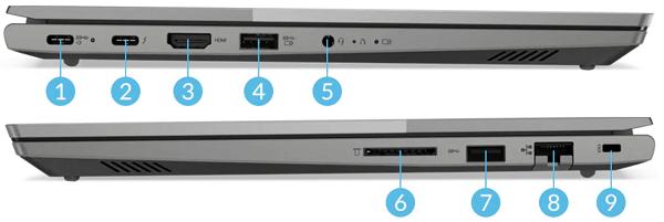 Lenovo thinkBook 14 Gen 2のインターフェイス
