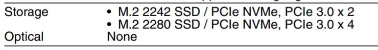 Lenovo ThinkPad L13 Gen 2のSSDの種類