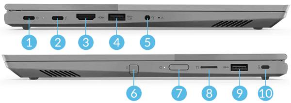 Lenovo ThinkBook 14s Yogaのインターフェイス
