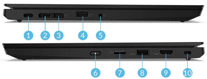 Lenovo ThinkPad L13 Gen 2のインターフェイス