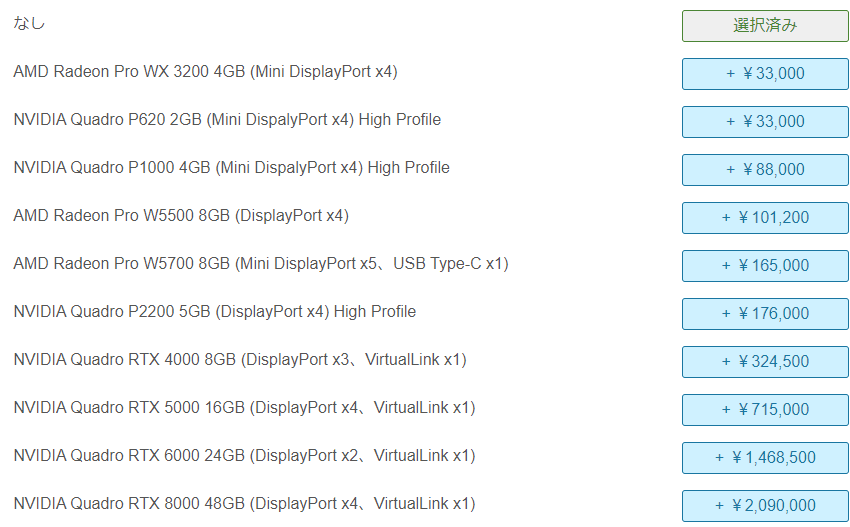 RadeonとNVIDIAのGPU価格比較
