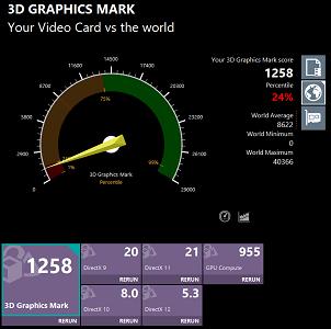 Lenovo Thinkcentre M75s Smal Gen 2の3D Graphics Mark 計測結果