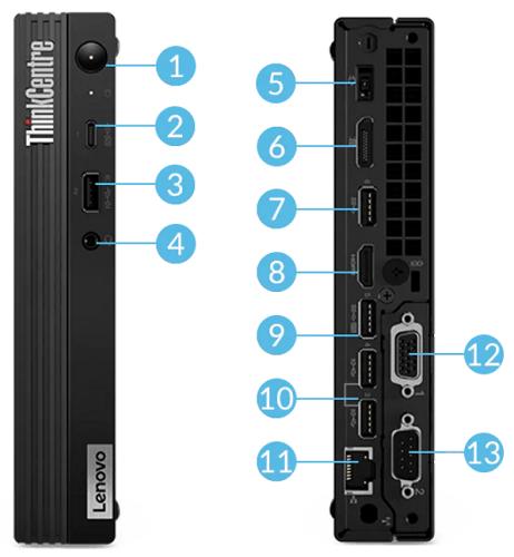 Lenovo ThinkCentre M90q Tinyのインターフェイス