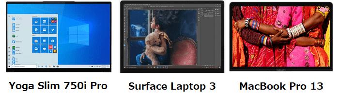 Lenovo Yoga Slim 750i Proとその他機種のベゼル比較