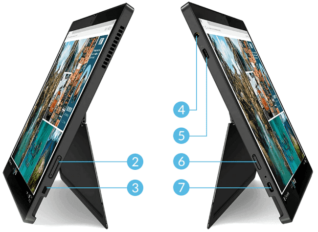 Lenovo ThinkPad X12 Detachableのインターフェイス