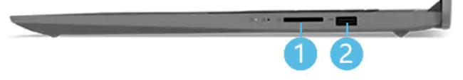 Lenovo IdeaPad Slim 360i(17) 右側面インターフェイス