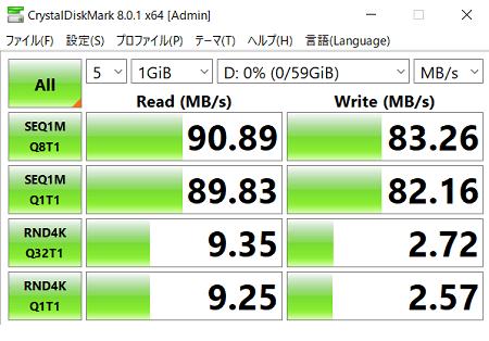 Lenovo IdeaPad Flex 550 Ryzen 5000のSDカードリーダーのシーケンシャル速度