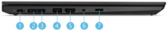 Lenovo ThinkPad T15 Gen 2 左側面インターフェイス