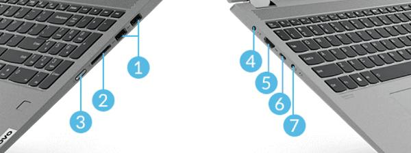 Lenovo IdeaPad Flex 550 15.6型(AMD Ryzen 5000シリーズ) インターフェイス