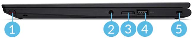 Lenovo ThinkPad X13 Yoga Gen 2 右側面インターフェイス