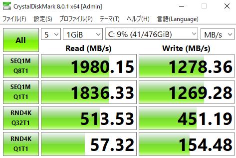 Lenovo IdeaPad Slim 360 (17) シーケンシャル速度