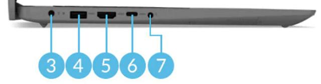 Lenovo IdeaPad Slim 360 (15)の左側面インターフェース