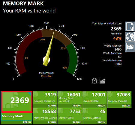 Lenovo IdeaPad Flex 550 Ryzen 5000のmemory markスコアの測定結果