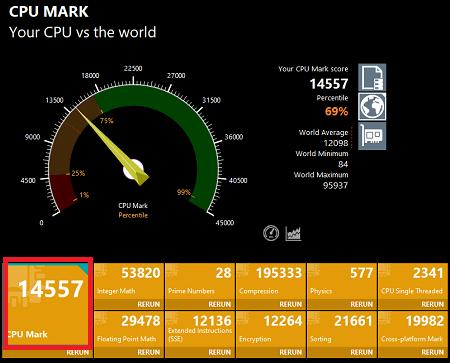 Ryzen 7 5700U Passmarkスコアの測定結果