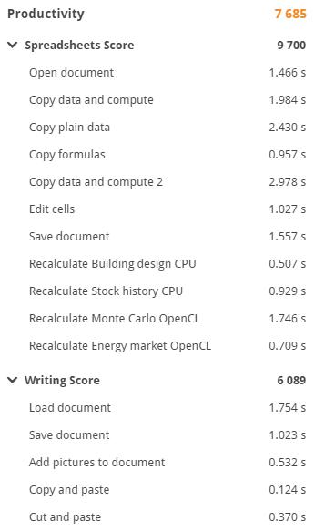 Lenovo Ideapad slim 550 AMD Ryzen 7 5700U Pcmark 10の計測結果 Office