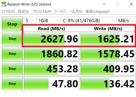Lenovo IdeaPad Flex 550 Ryzen 5000のシーケンシャル速度計測結果