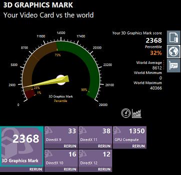 Lenovo IdeaPad Slim 360 (17) Ryzen 7 5700U 3Dグラフィック ベンチマーク