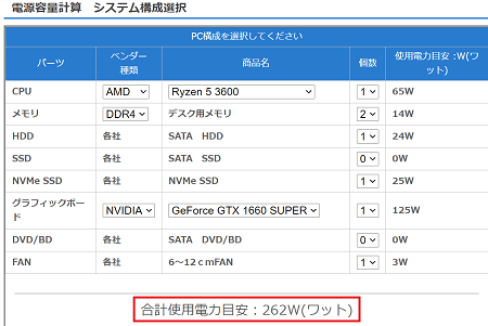 Lenovo IdeaCentre Gaming 550 AMDの最大消費電力の概算