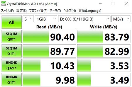 micro SDカードリーダーのシーケンシャル速度