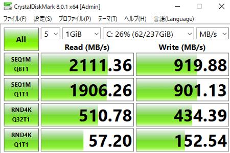 Lenovo Ideapad slim 360i 17 シーケンシャル速度計測結果