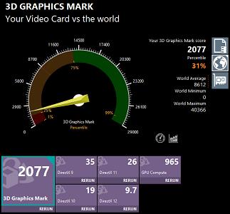 Lenovo Ideapad slim 360i 17 3D Graphics Mark 計測結果