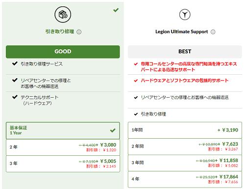 Lenovo IdeaCentre Gaming 550 AMDの保証とサポート