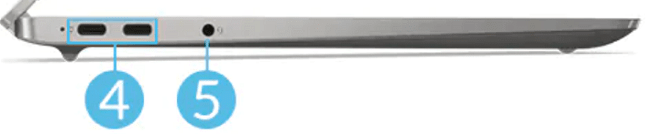 Lenovo IdeaPad 4Gの左側面インターフェイス
