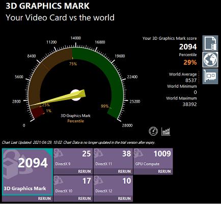 ideapad slim 550 AMD ryzen 7 5700U 3D Graphics Mark
