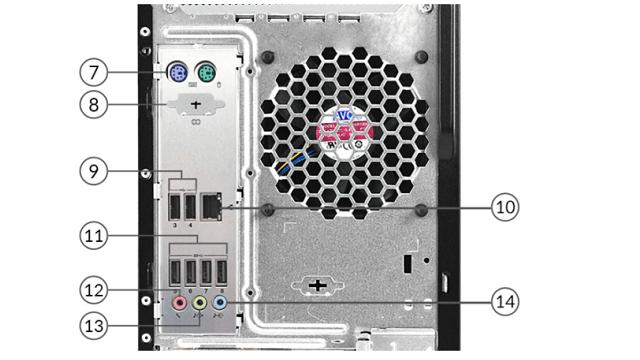 Lenovo Thinkstation P520C 背面インターフェイス