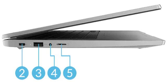 Lenovo IdeaPad Slim 360 Chromebook 左側面インターフェース