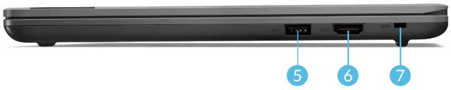 Lenovo 14e Chromebook Gen 2(AMD) 右側面インターフェイス