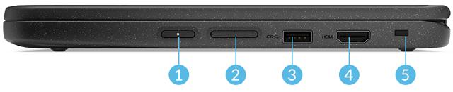 Lenovo 300e Chromebook Gen 3 右側面インターフェイス