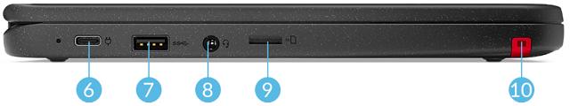 Lenovo 300e Chromebook Gen 3 左側面インターフェイス