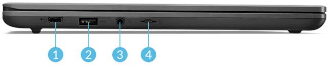 Lenovo 14e Chromebook Gen 2(AMD) 左側面インターフェイス