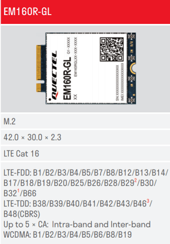 Quectel EM160R-GL 4G LTE CAT16 対応バンド