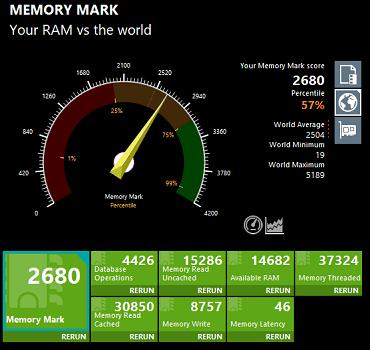 Lenovo ideapad slim 360(17) メモリ増設後のMemory Mark ベンチマーク