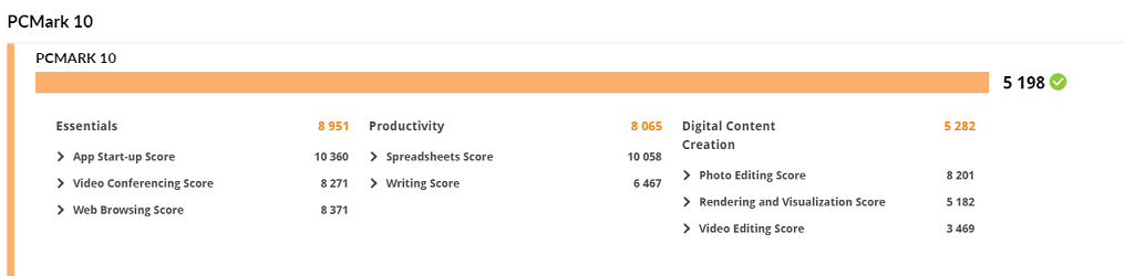 Ryzen 7 5700U PCmark 10の計測結果
