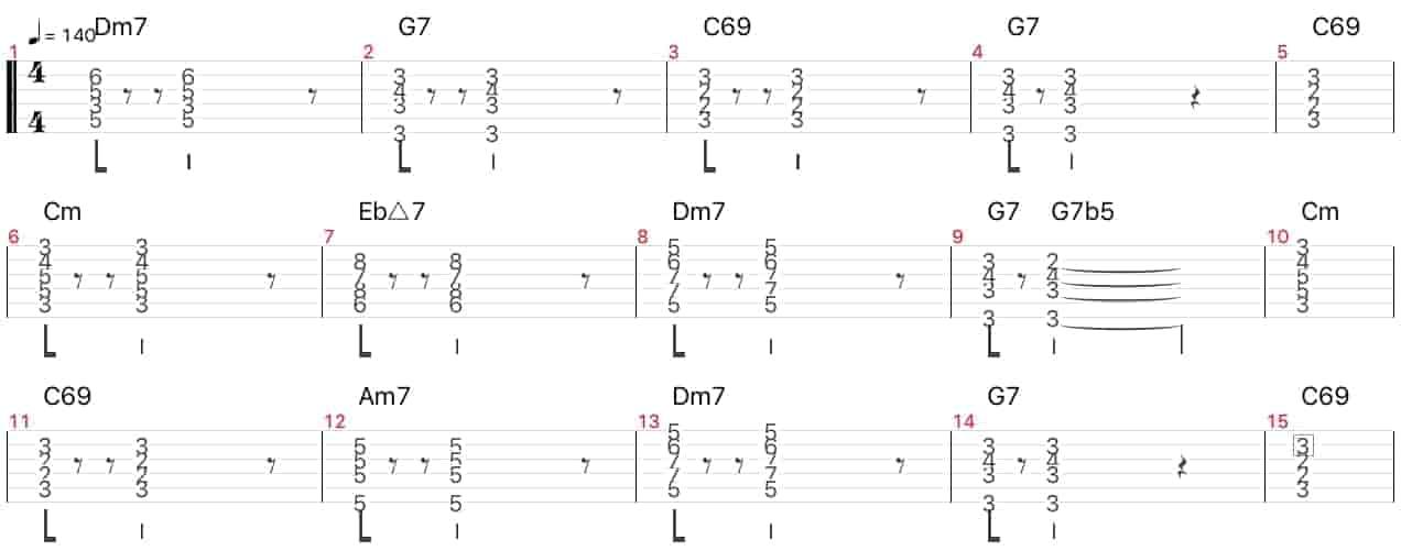ジャズで使うターンアラウンド のtab