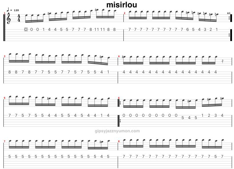 ミザルー Misirlou タブ ギター 楽譜 スコア