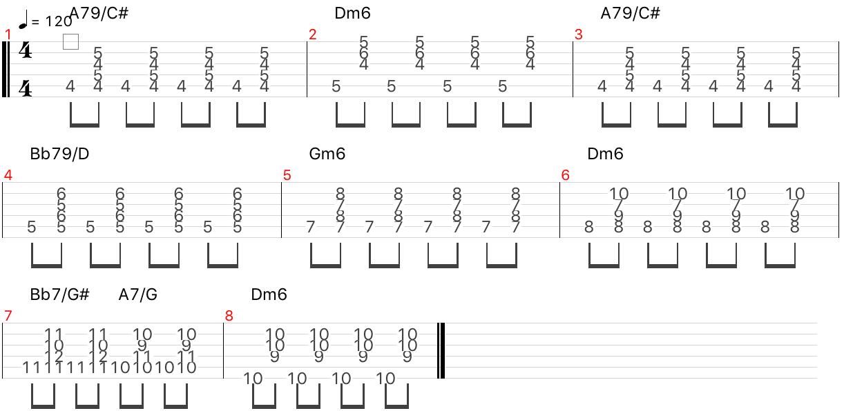ジプシージャズ ダークアイズ  ジャンゴラインハルト 楽譜