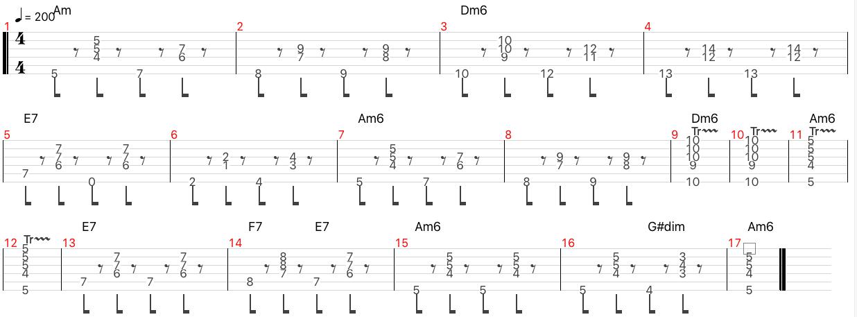 minor swing improvisation rhythm guitar