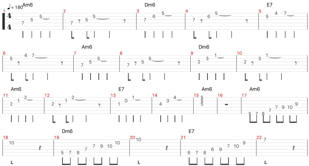minor swing improvisation solo tab
