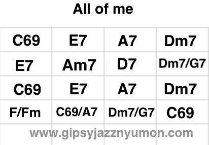 オールオブミー コード 楽譜 タブ