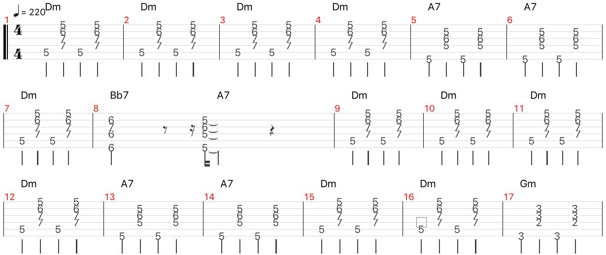 putting on the ritz コード タブ譜