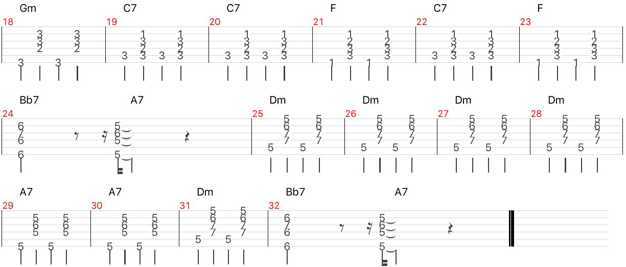 踊るリッツの夜 ギターコード
