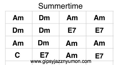 サマータイム summertime コード 楽譜
