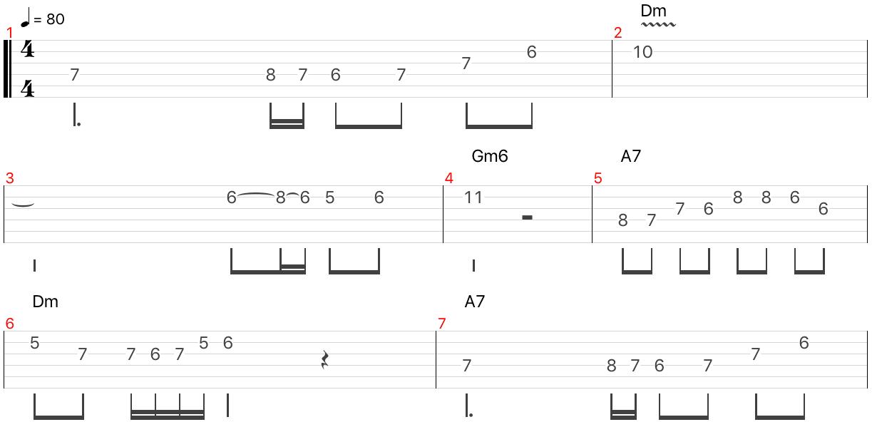 チャールダーシュ・チャルダッシュ 楽譜・Tab ギターソロ