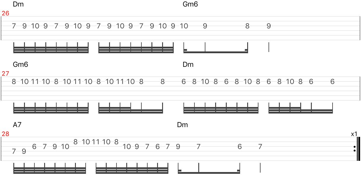 チャールダーシュ・チャルダッシュのギターソロ・tab 楽譜